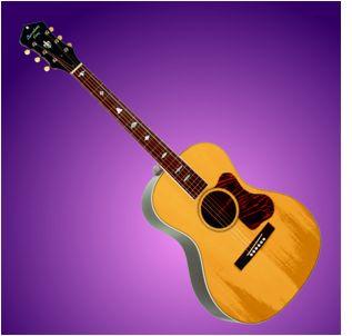 RNJ Guitar